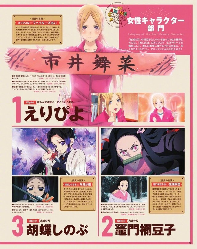 ANIMAGE 2019年度第42回动画大奖最终结果公布