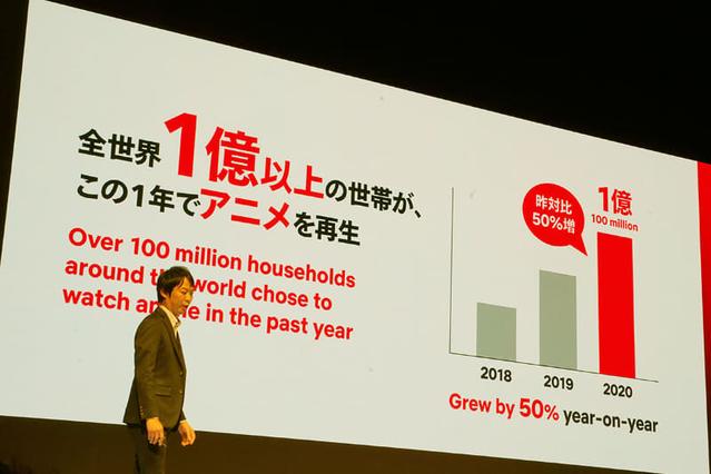 Netflix首席动画制作人樱井大树:世界动画粉丝群体正在急速扩大