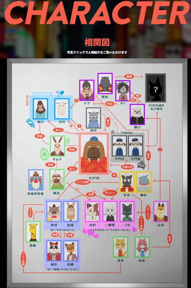 原创动画「ODD TAXI」(オッドタクシー)前导视觉图公开