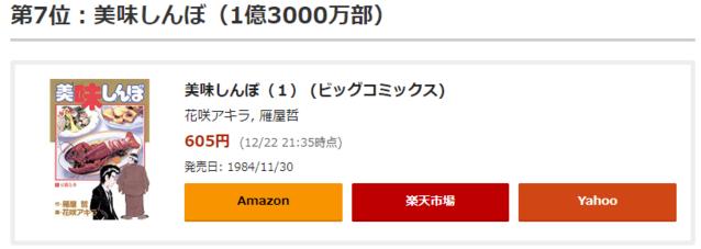 日本历代漫画总销量榜排名出炉 鬼灭第8柯南第5